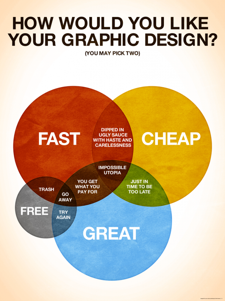 Graphic Design. ➤. Graphic Design From Home ...